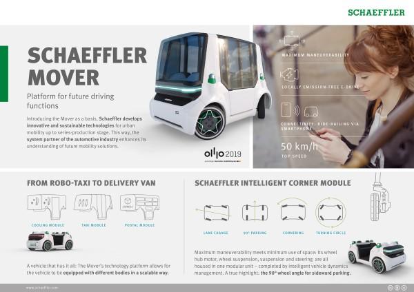 Schaeffler Mover